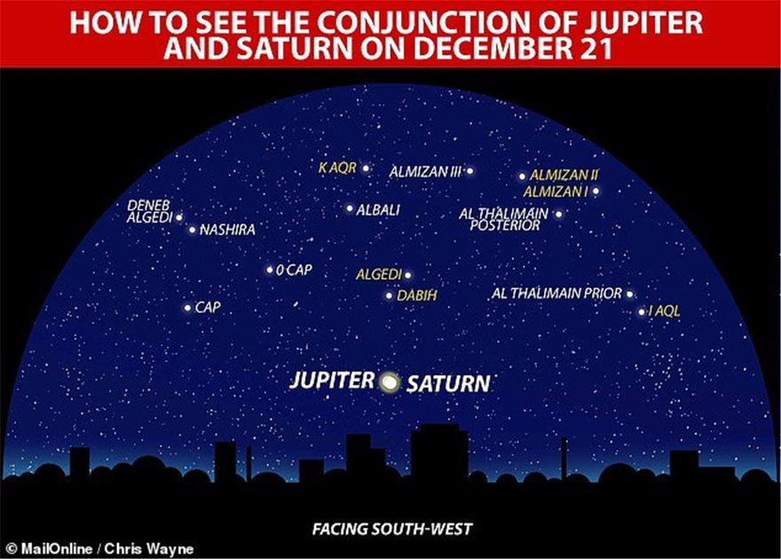 Το φαινόμενο,μπορεί να γίνει ορατό από οπουδήποτε στη Γη