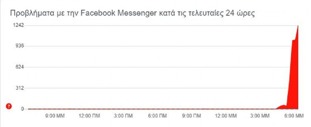 epese-to-messenger-facebook