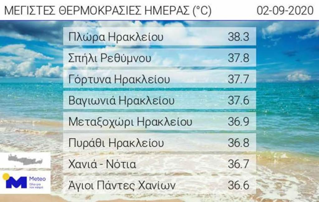 Οι 8 υψηλότερες τιμές θερμοκρασίας που κατέγραψαν οι σταθμοί του Εθνικού Αστεροσκοπείου Αθηνών/meteo.gr