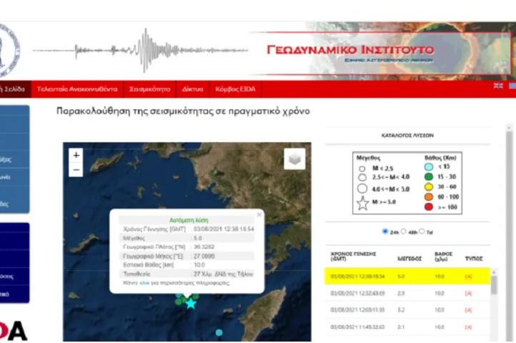 Σεισμός ανοικτά της Τήλου