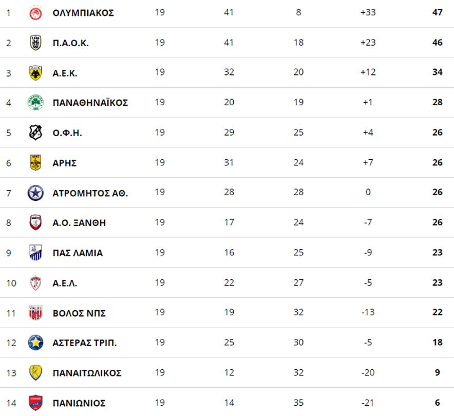super-league-19.png