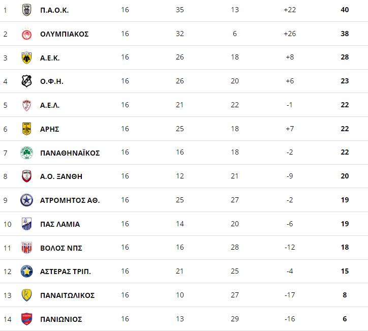 super-league-1.png
