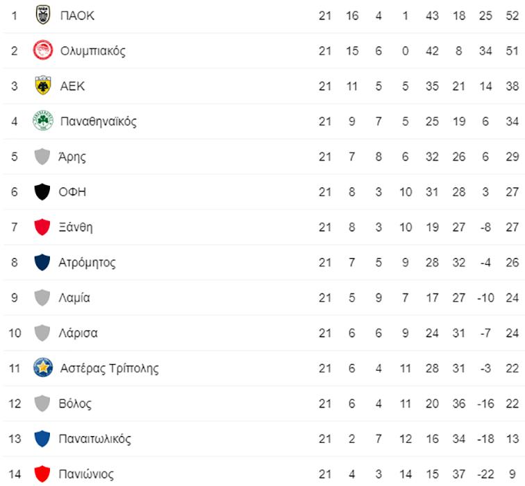 super-league-21.png